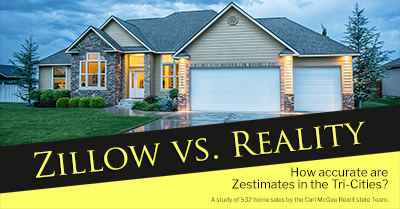 Zillow vs. Reality